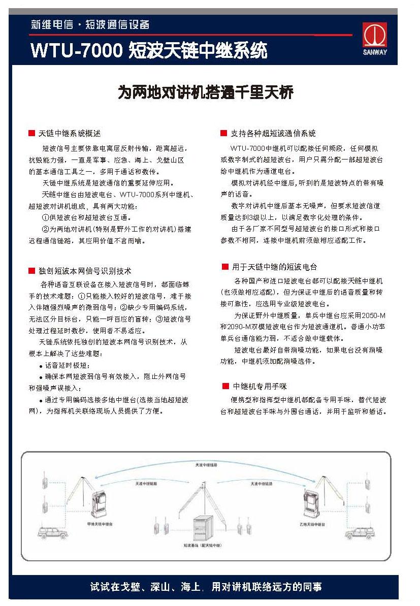 WTU-7000短波天链中继系统17010_页面_1.jpg