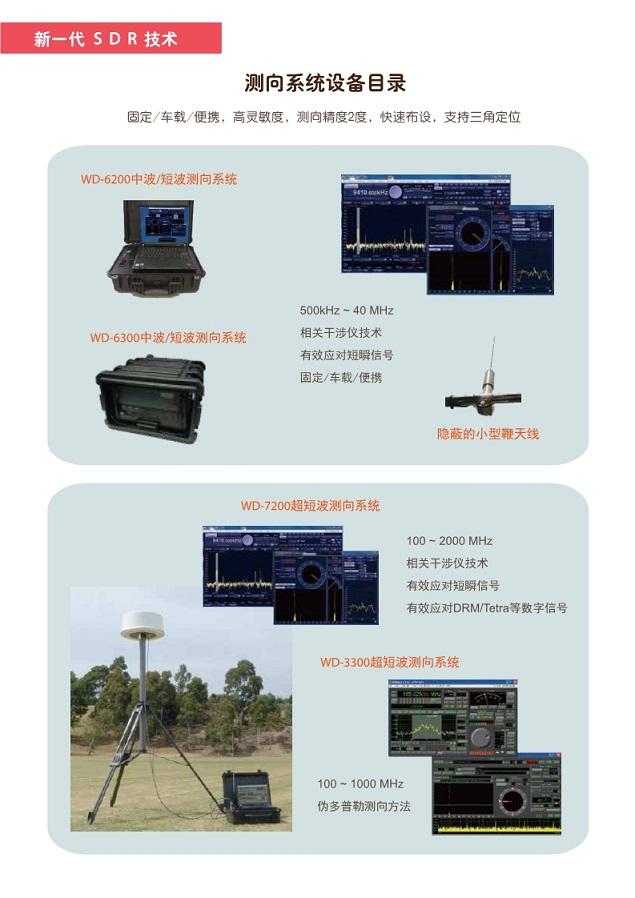测向系统设备和监测系统设备目录