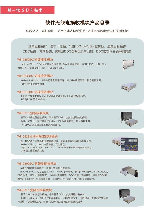 软件无线电接收模块产品目录